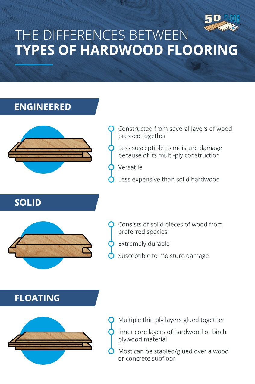 differences between types of hardwood flooring