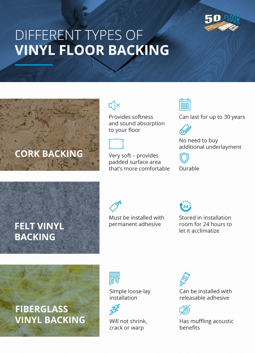 vinyl floor backing