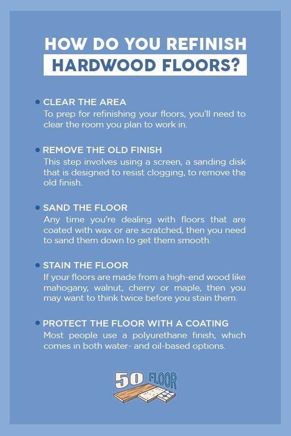 How do you refinish hardwood floors