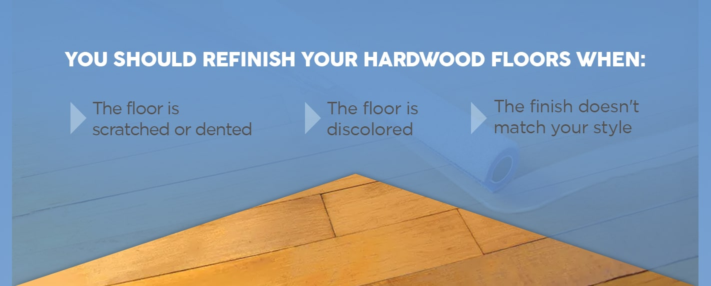 When to Refinish Hardwood Floors