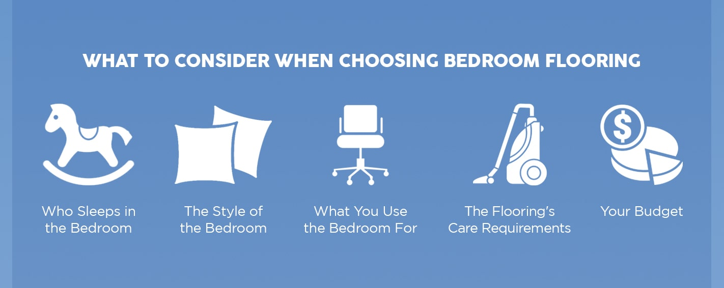 What to consider when choosing bedroom flooring