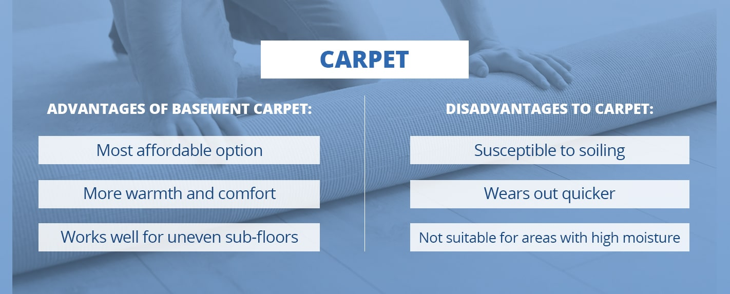 Advantages and Disadvantages of Carpet for Basements