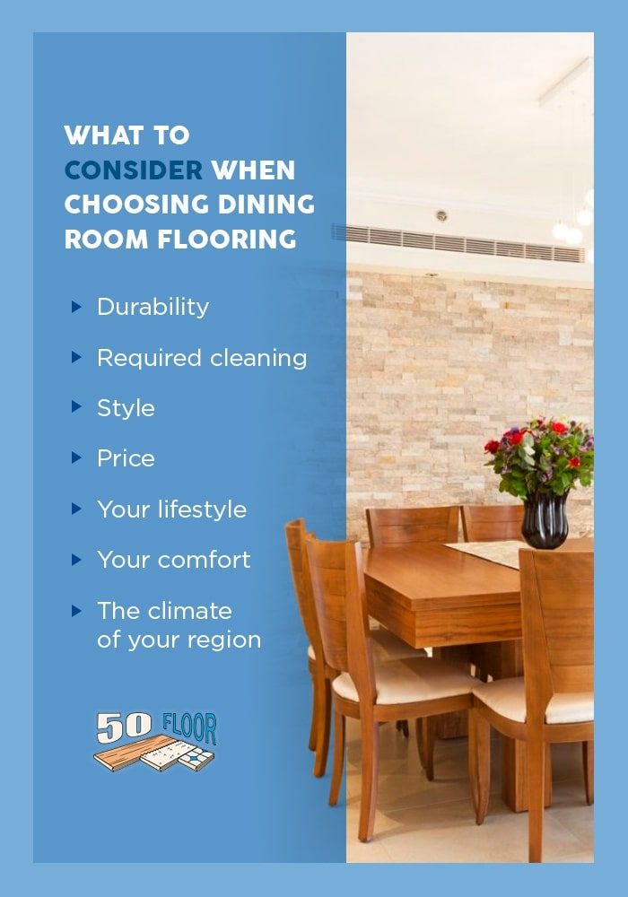What to Consider When Choosing Dining Room Flooring