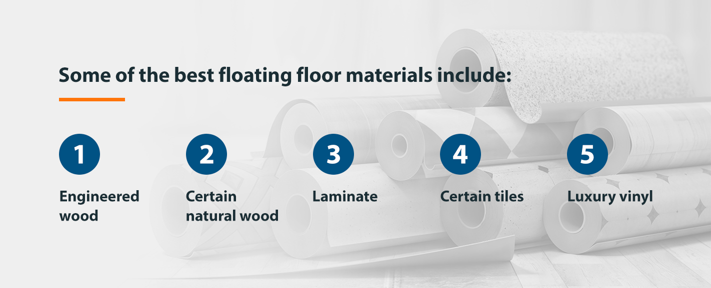 Best Floating Floor Materials