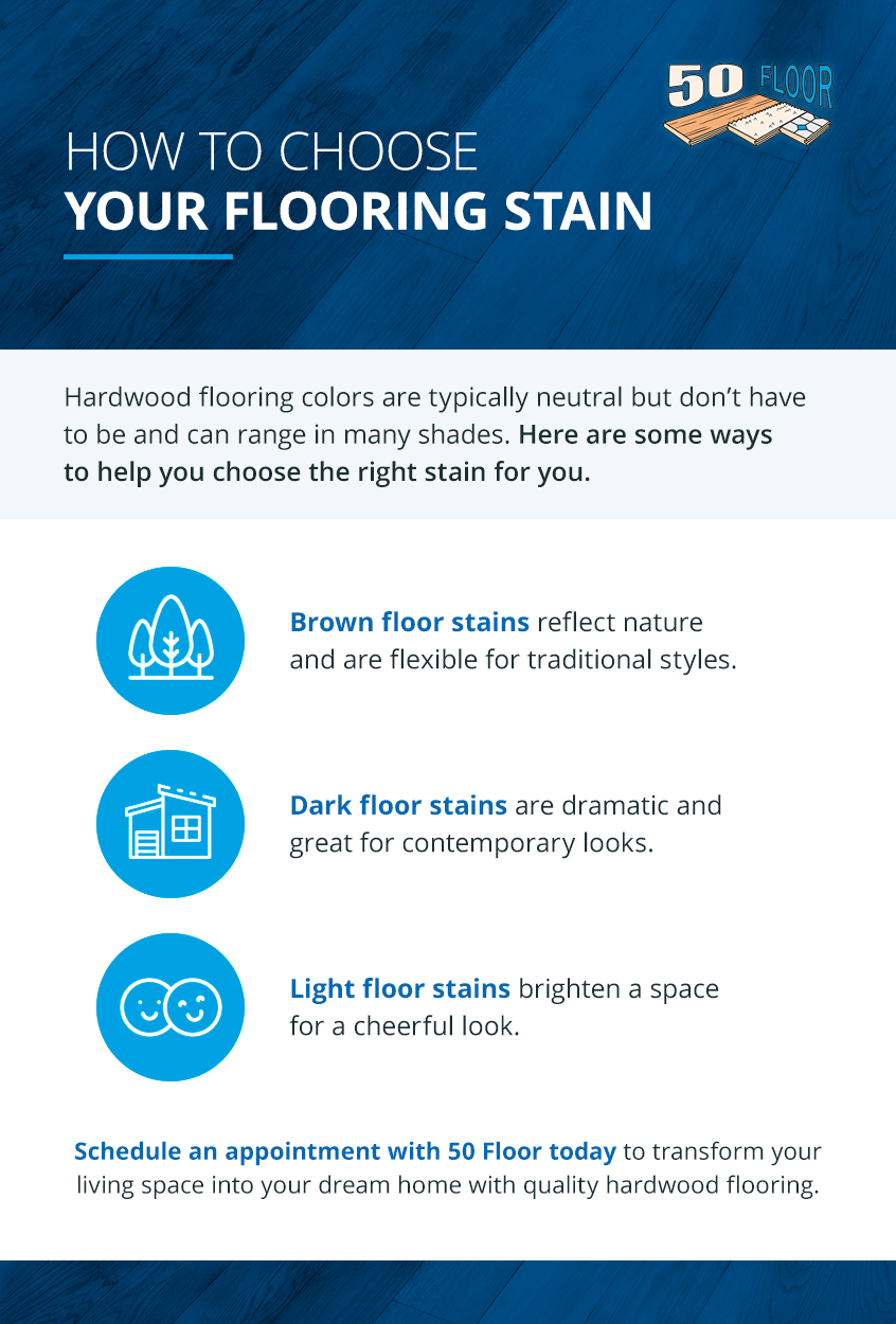 How to Choose Your Flooring Stain