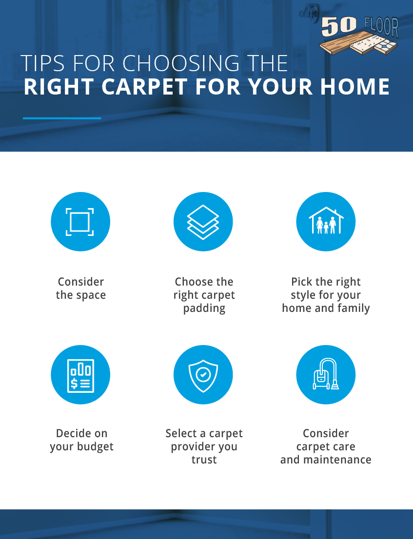 Tips for Choosing the Right Carpet