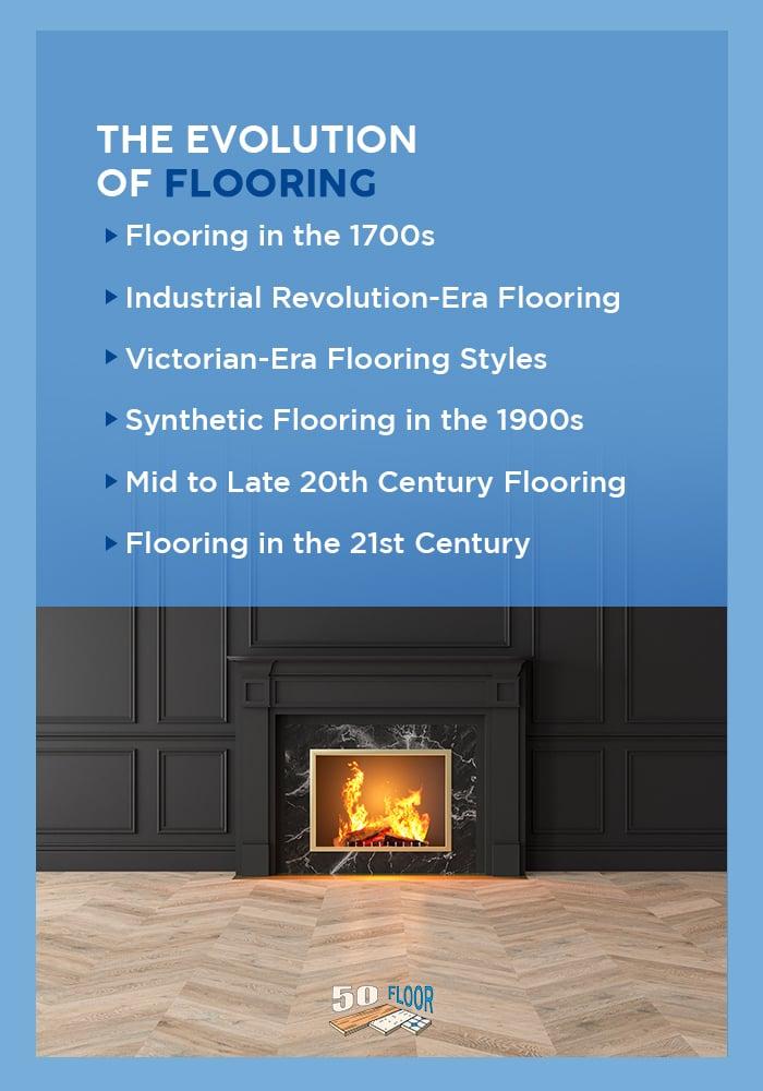 The Evolution of Flooring
