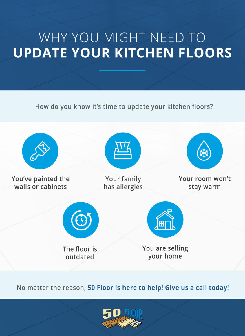 Why You Might Need to Update Your Kitchen Floors